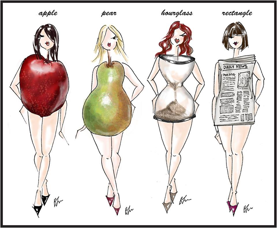 Weight Body Shape An Aussie Witchy Weight Loss Journal